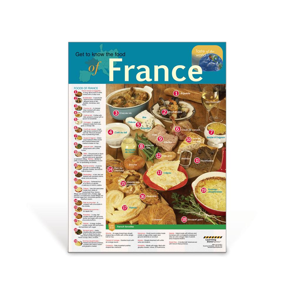 International Foods France Poster