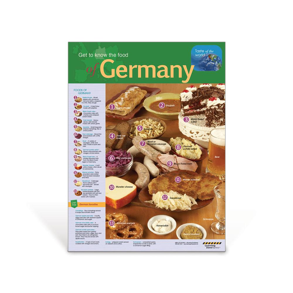 Foods of Germany Poster