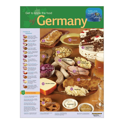 International Foods Germany Poster