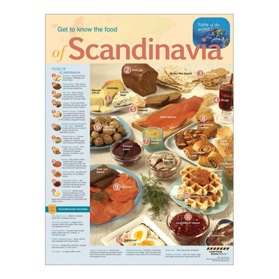 International Foods Scandinavia Poster