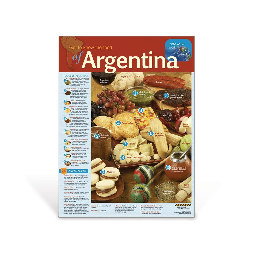 Foods of Argentina Poster