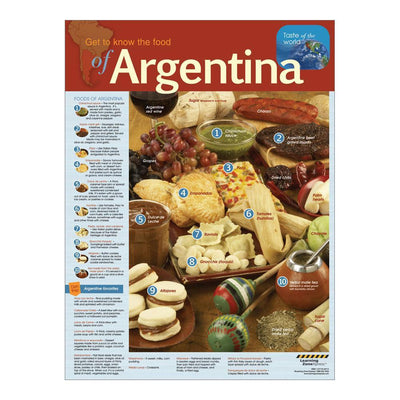 International Foods Argentina Poster