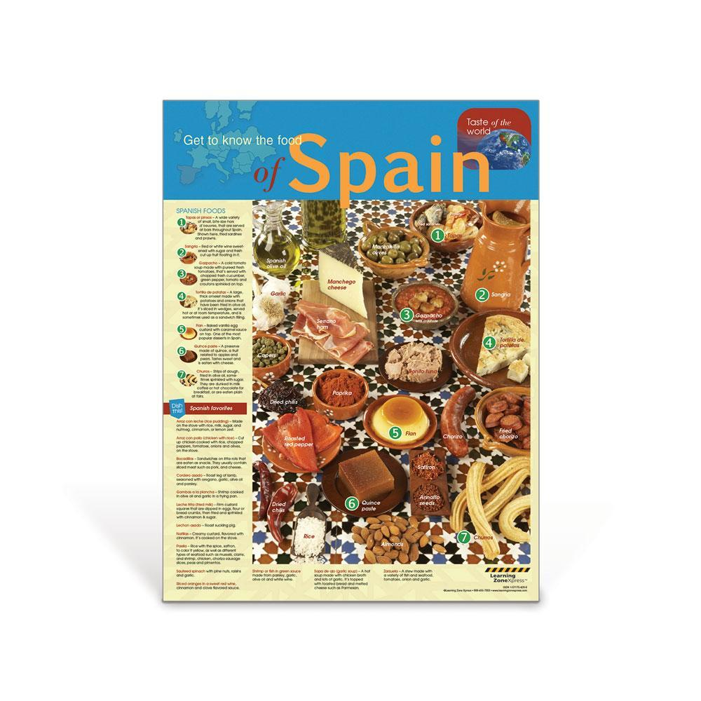 Foods of Spain Poster