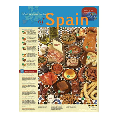 International Foods Spain Poster