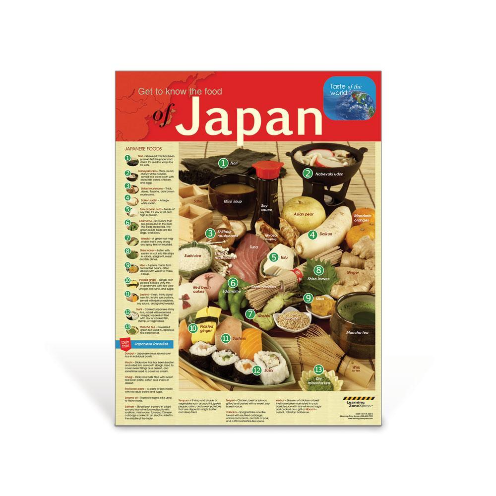 Foods of Japan Poster