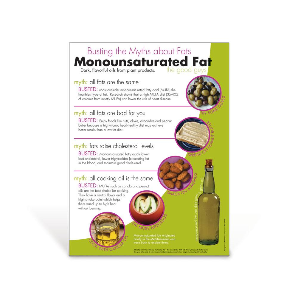 Myth Busters: Monounsaturated Fat Poster