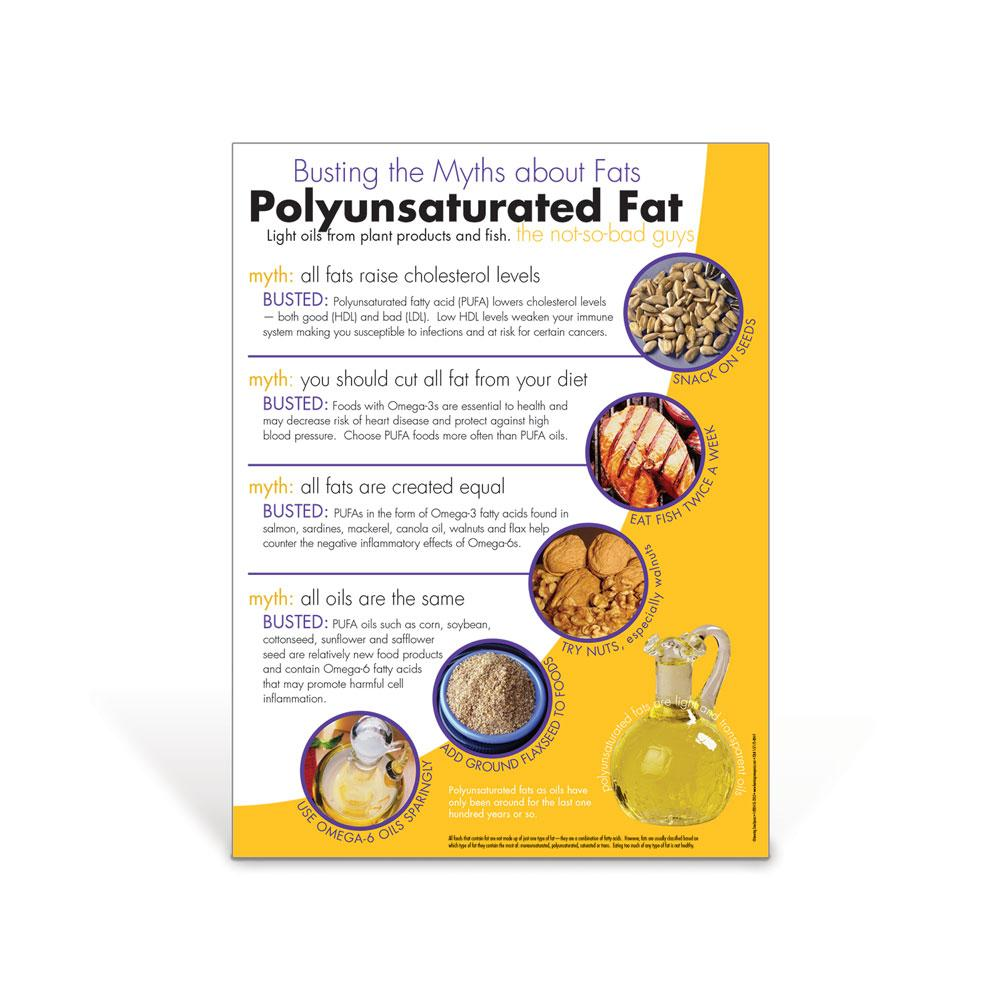 Myth Busters: Polyunsaturated Fat Poster