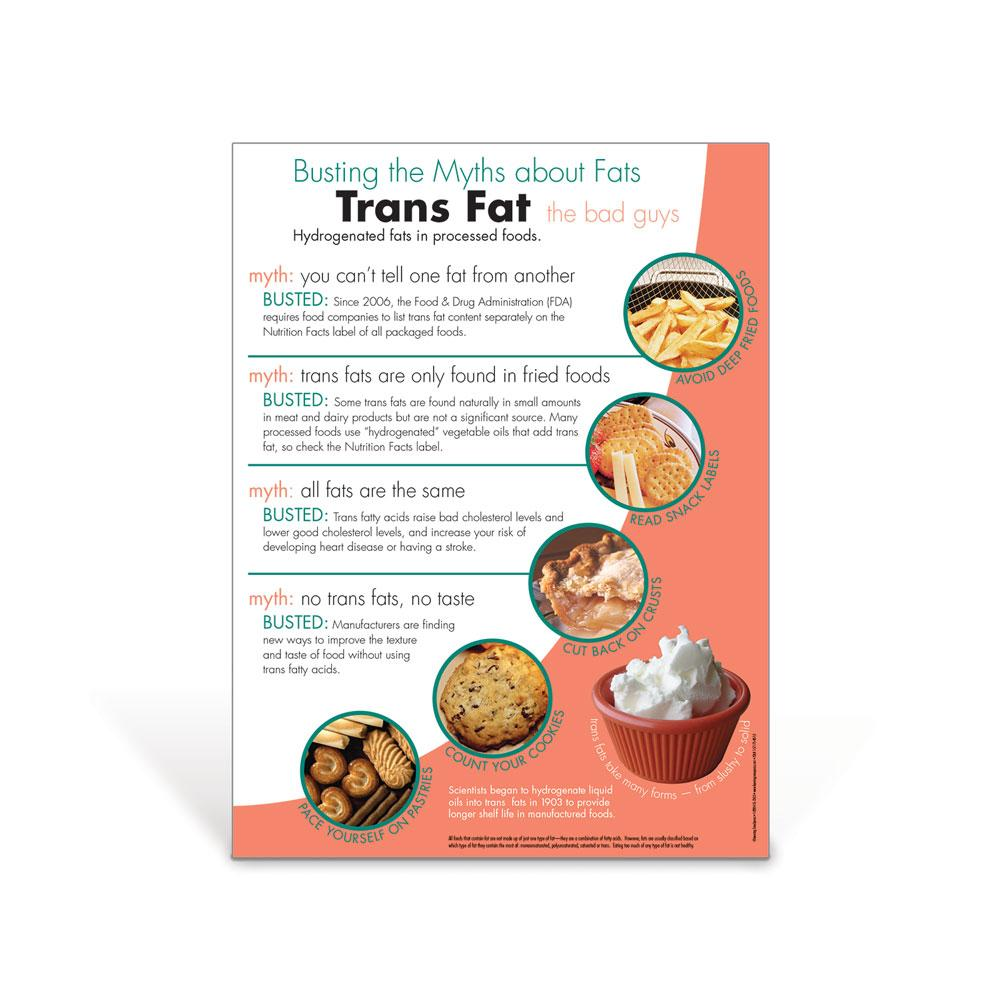 Myth Busters: Trans Fat Poster