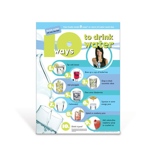 10 Ways to Drink Water Poster