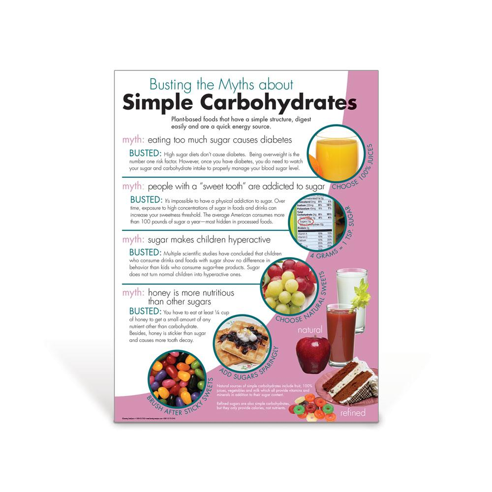Myth Busters: Simple Carbs Poster