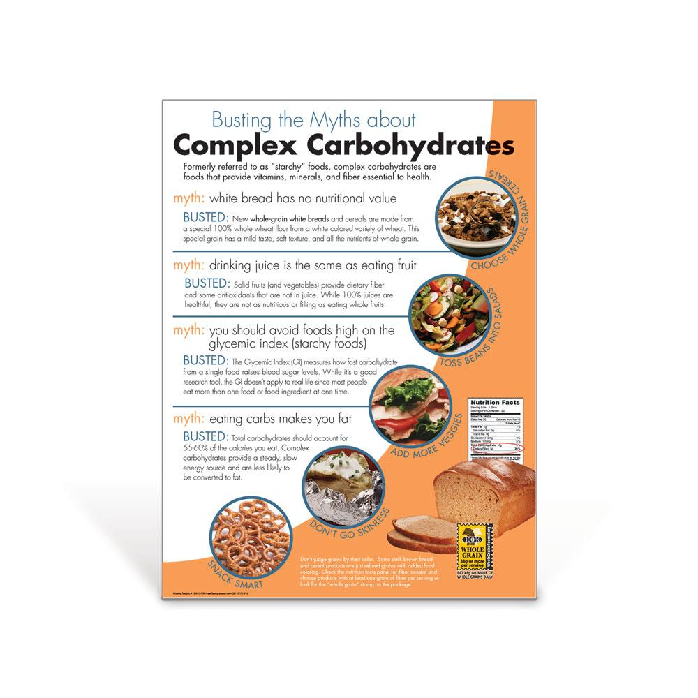Myth Busters: Complex Carbs Poster