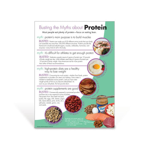 Protein Myths Busted | Poster
