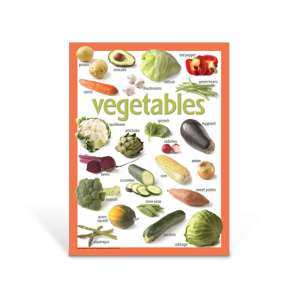 Basic Vegetables Poster