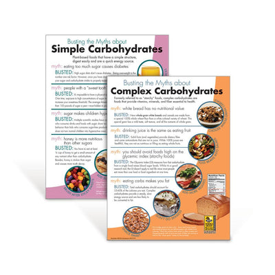 Myth Busters: Carb Posters Set of 2