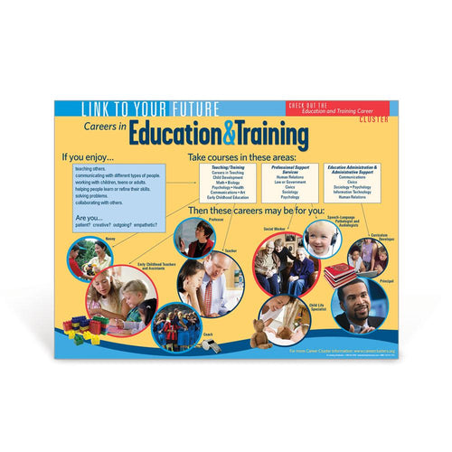 Career Cluster: Education & Training Poster