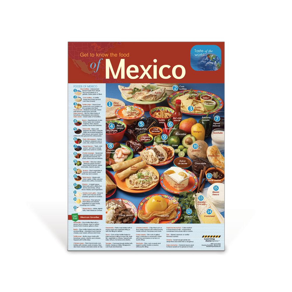 International Poster | Mexico Foods Poster
