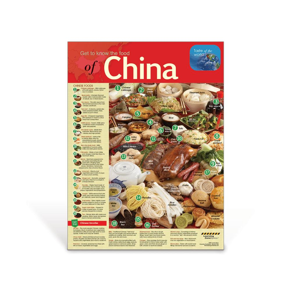 International Foods China Poster