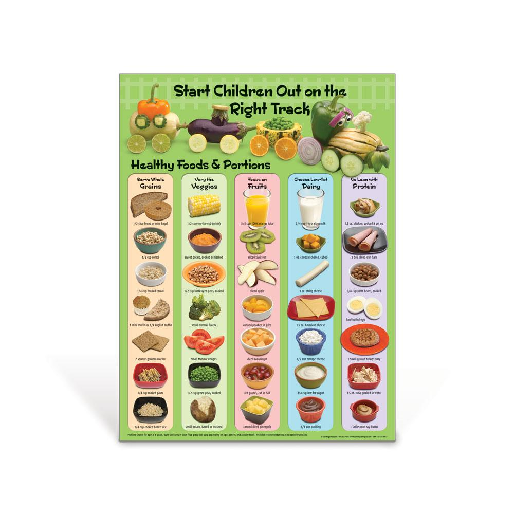 Healthy Food Train Poster And Bingo Game Bundle Game Visualz