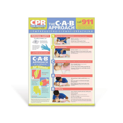 Infant CPR Poster - C.A.B. Approach