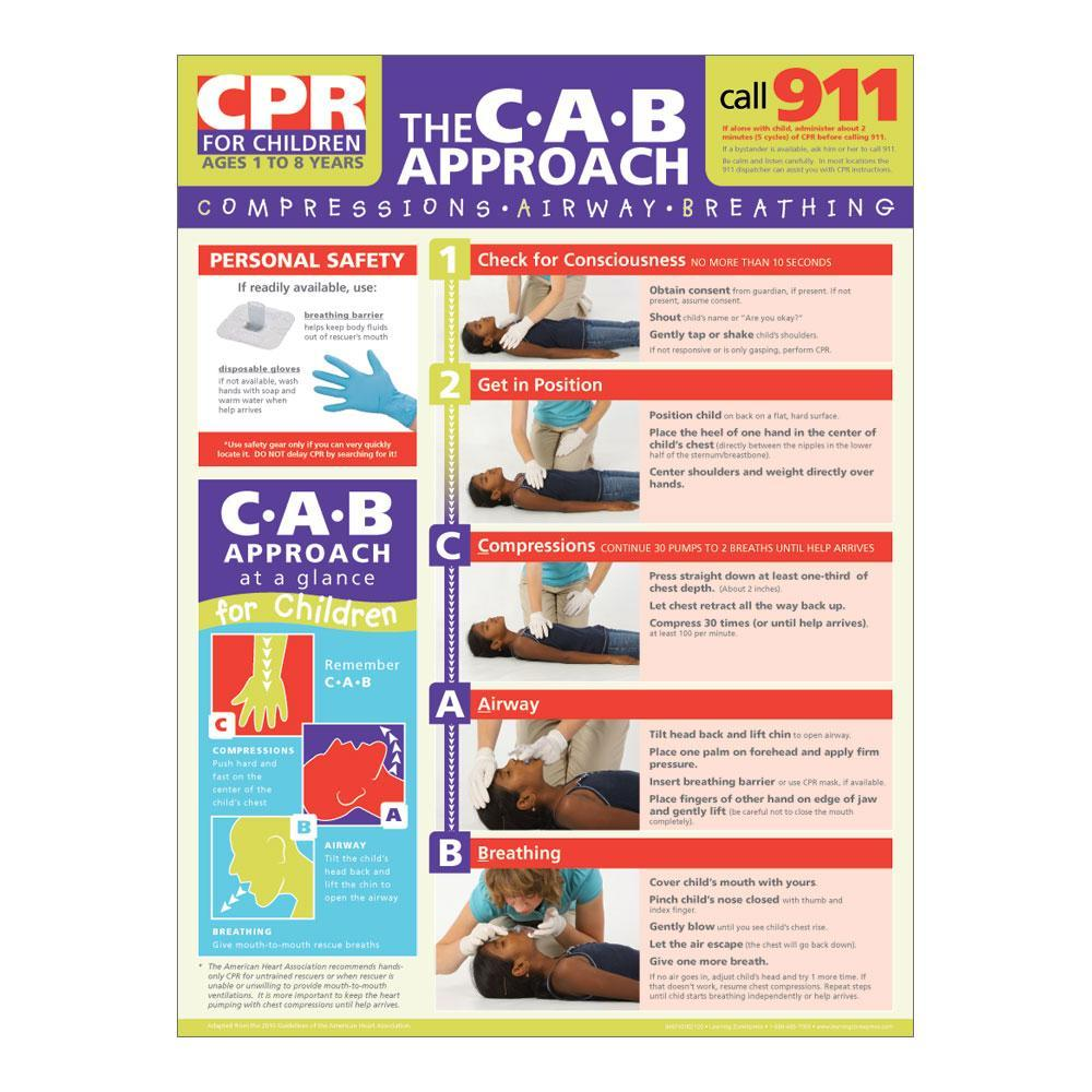 Children's CPR Poster