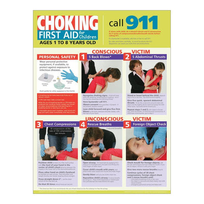 Children's Choking Poster