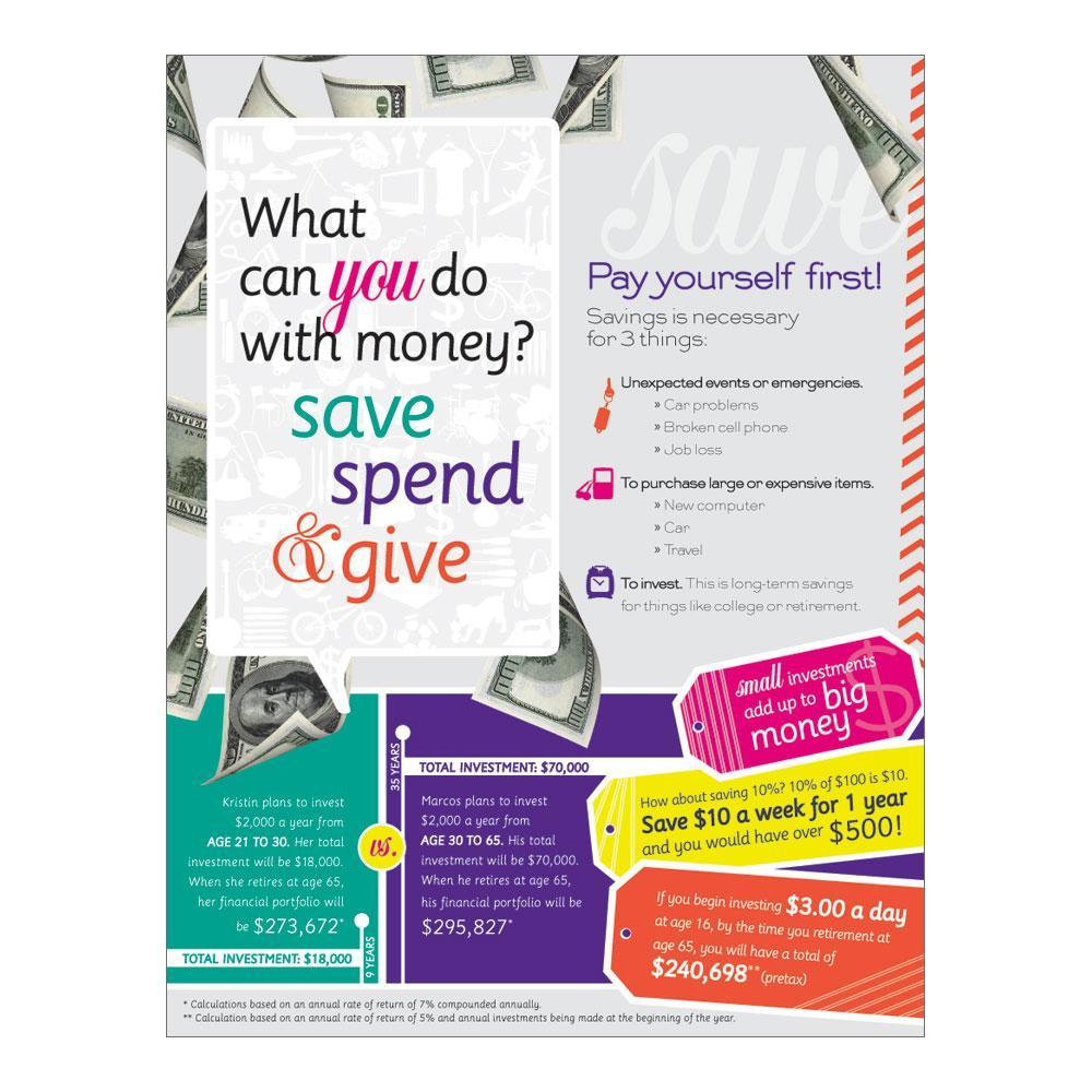 Financial Literacy Handouts