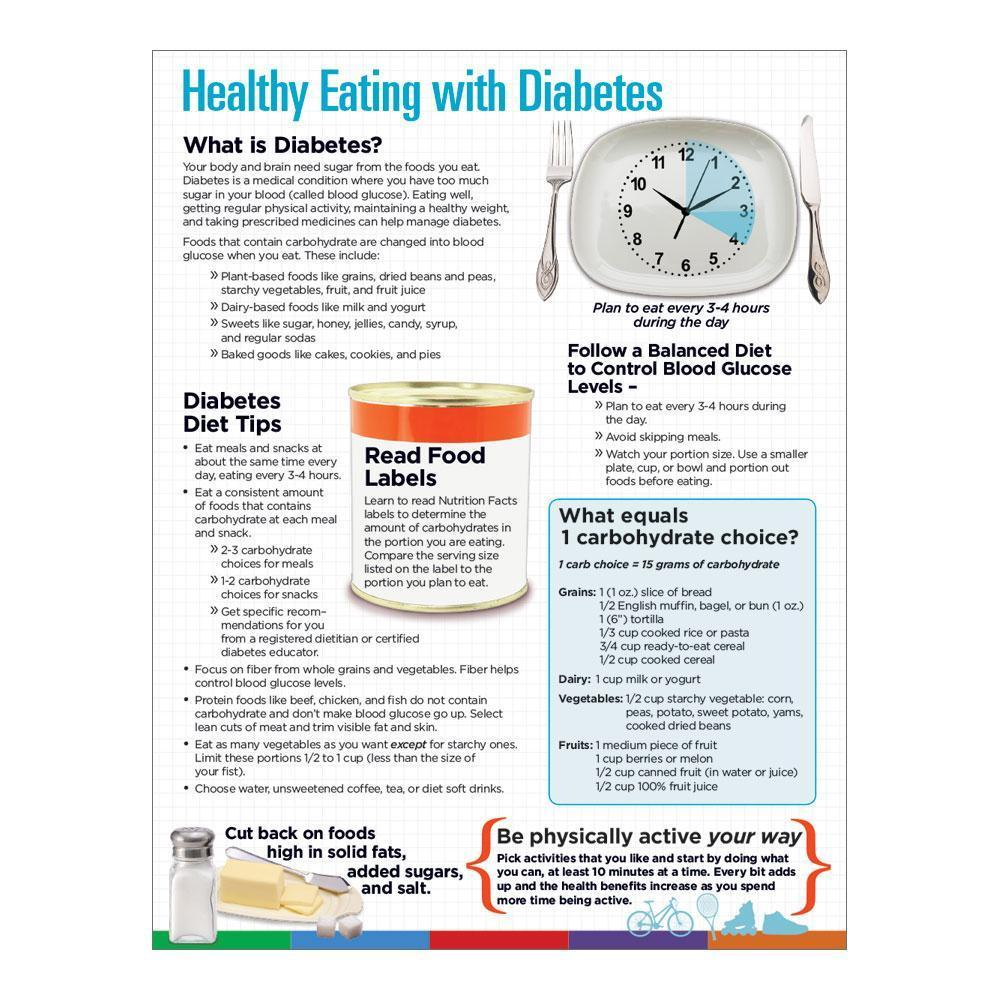 Diabetes MyPlate Education Handout Back