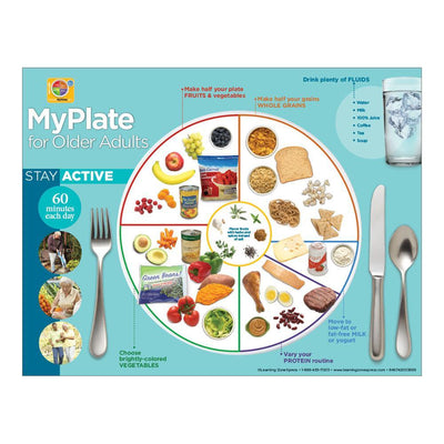 MyPlate for Older Adults Handouts