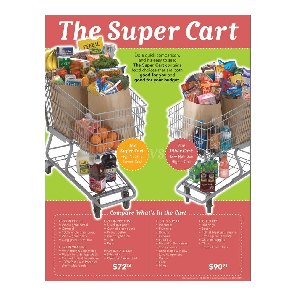 Super Cart Handouts