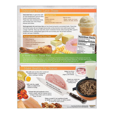 Fats: Make Heart-Healthy Choices Handouts