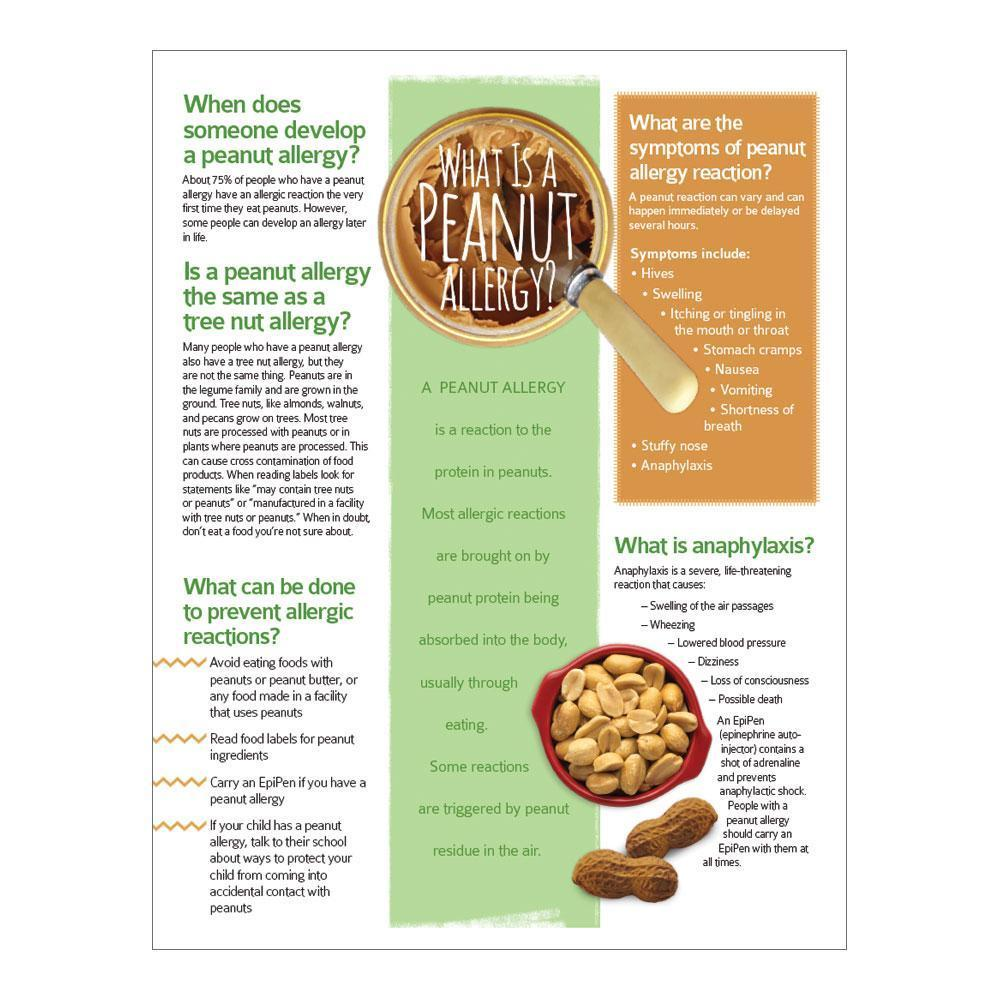 Lactose and Peanut Allergy Handouts