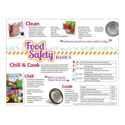 Food Safety Basics Handouts