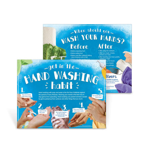 Hand Washing Habits Handouts