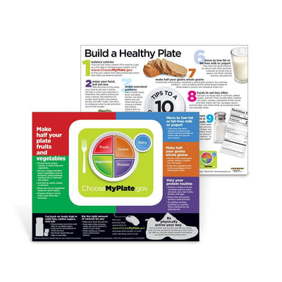 USDA MyPlate Handout - Nutrition Guide