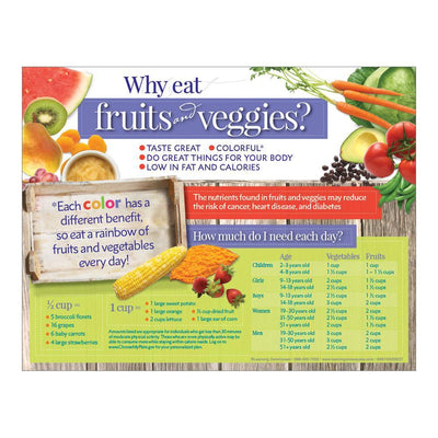 Fruits and Veggies Handouts
