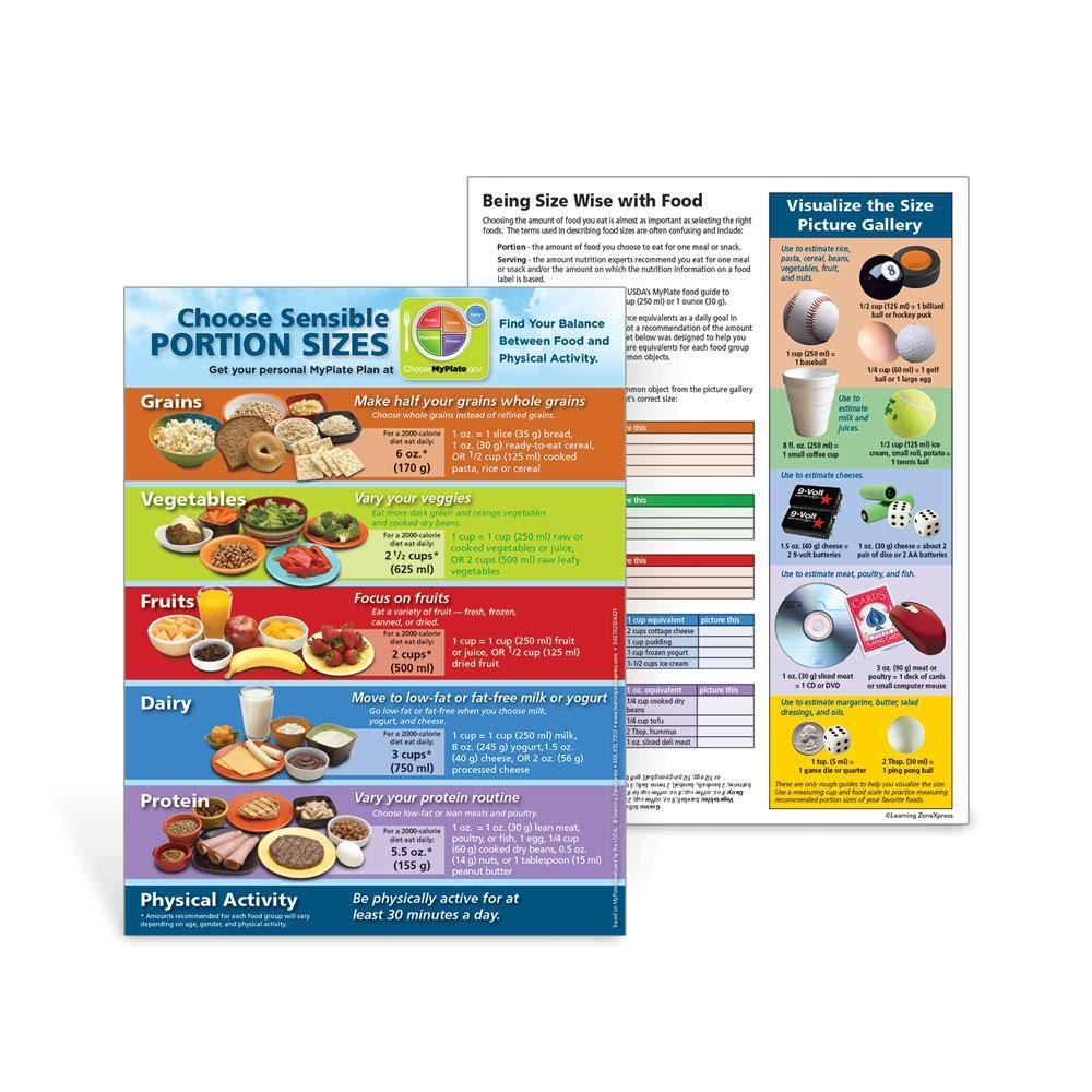 MyPlate Portion Sized Handouts