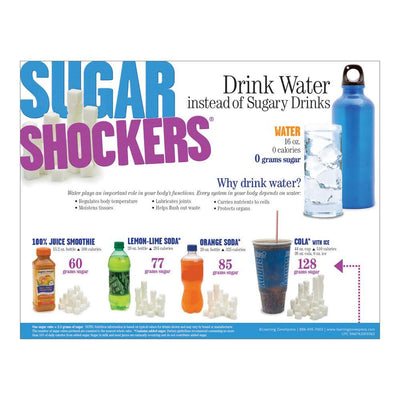 Sugar Shockers Handout - Daily Sugar Limits Front