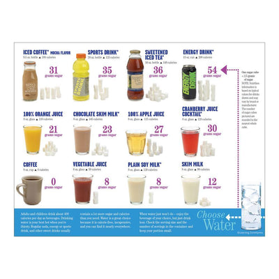 Sugar Shockers Handout - Daily Sugar Limits Back