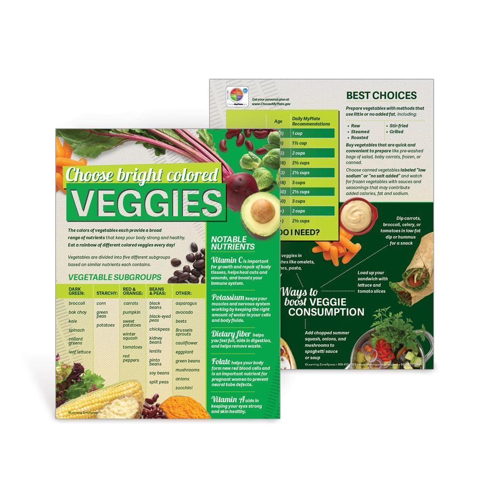 MyPlate Food Group Handouts Set | Veggies