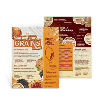 MyPlate Food Group Handouts Set | Grains