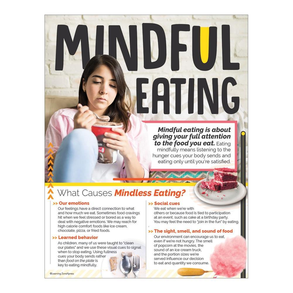 Mindful Eating Handouts
