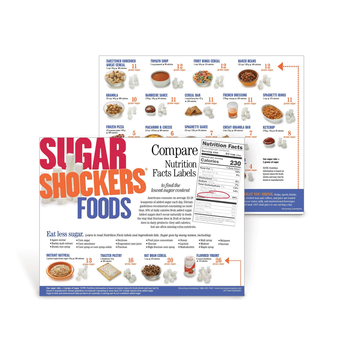 Sugar Shockers: Food High in Sugar Handout
