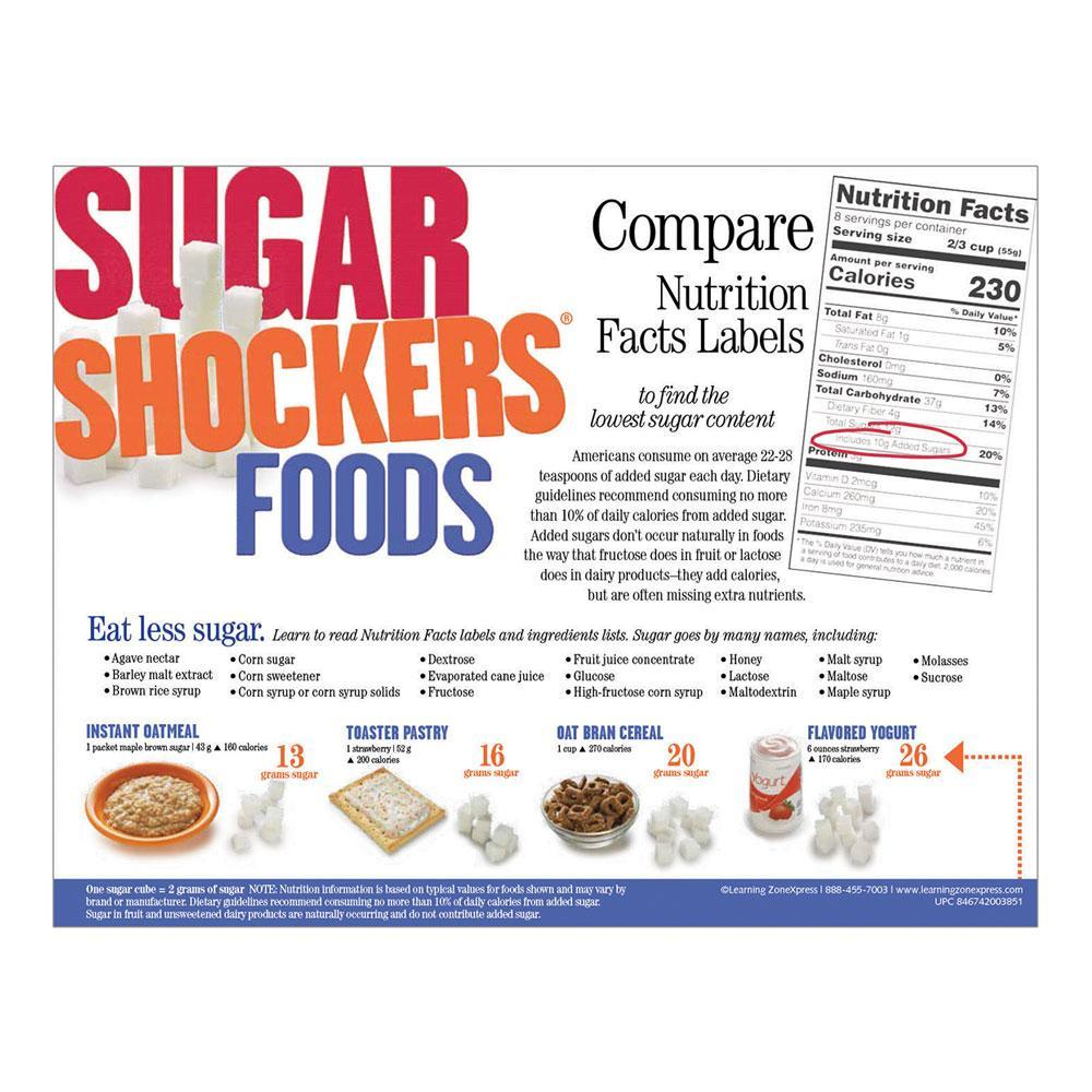 Sugar Shockers: Food High in Sugar Handout Front