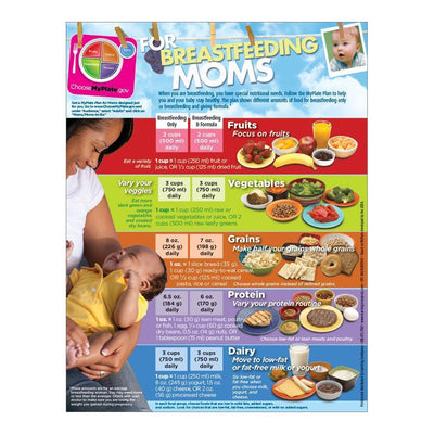 MyPlate Breastfeeding Nutrition Handouts Front