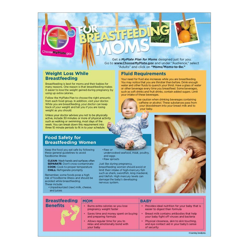 Myplate Breastfeeding Nutrition Handouts Dietary Guidelines