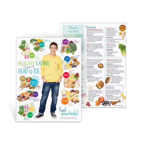 Teen Healthy Eating from Head to Toe Handouts
