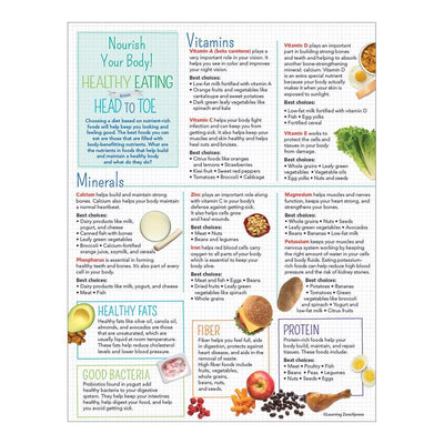 Adult Healthy Eating from Head to Toe Handout