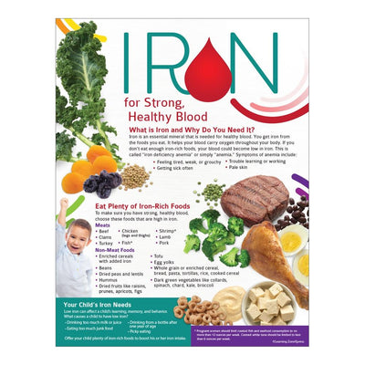 Iron for Strong, Healthy Blood Handouts