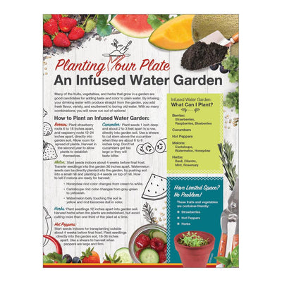 Planting Your Plate: An Infused Water Garden Handouts
