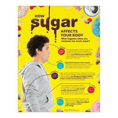 How Sugar Affects Your Body Handouts